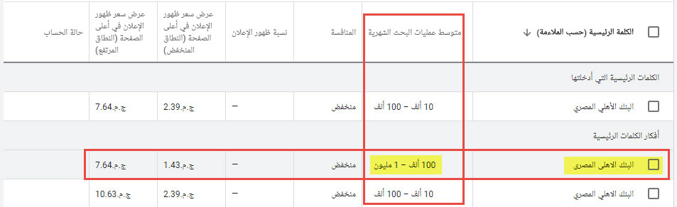 الكلمة المفتاحية البنك الأهلي المصري